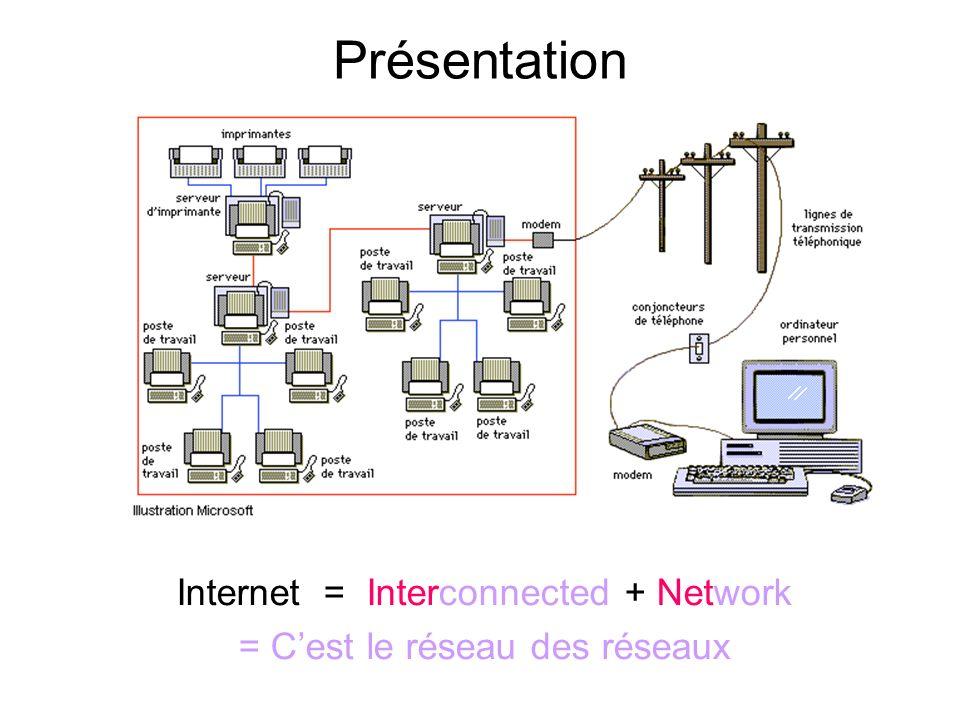 LE RESEAU Rappel Le réseau est un ensemble dordinateurs et de périphériques (ex : imprimantes, scanner, etc.) liés entre eux par des moyens de transmissions (ligne téléphonique, câble réseau, satellite, etc.), pour échanger les informations.