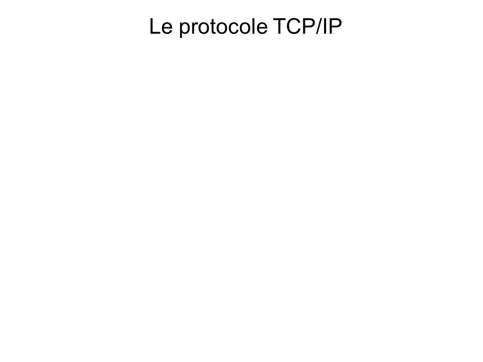 Les protocoles Le protocole TCP/IP Le protocoles des services Internet