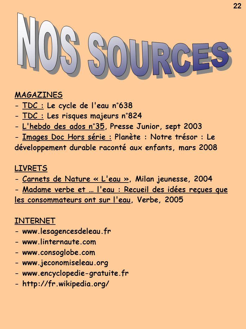 MAGAZINES - TDC : Le cycle de l'eau n°638 - TDC : Les risques majeurs n°824 - L'hebdo des ados n°35, Presse Junior, sept 2003 - Images Doc Hors série