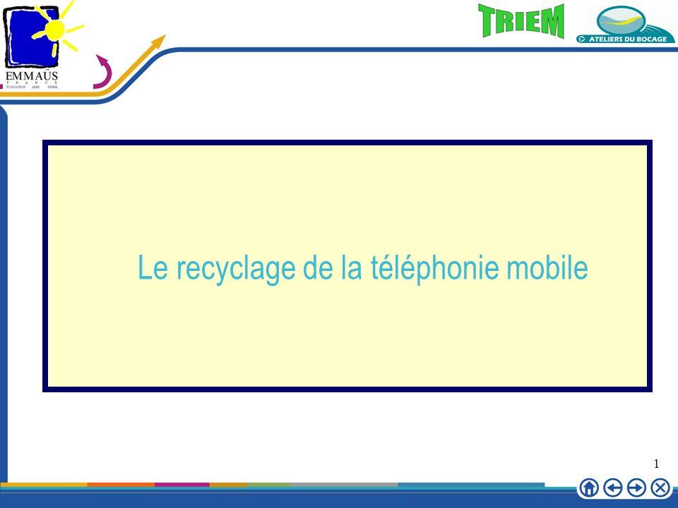 1 Le recyclage de la téléphonie mobile