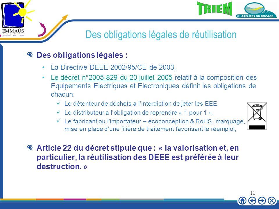 11 Des obligations légales de réutilisation Des obligations légales : La Directive DEEE 2002/95/CE de 2003, Le décret n°2005-829 du 20 juillet 2005 re