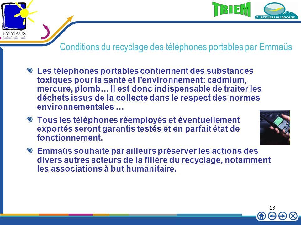 13 Conditions du recyclage des téléphones portables par Emmaüs Les téléphones portables contiennent des substances toxiques pour la santé et l'environ