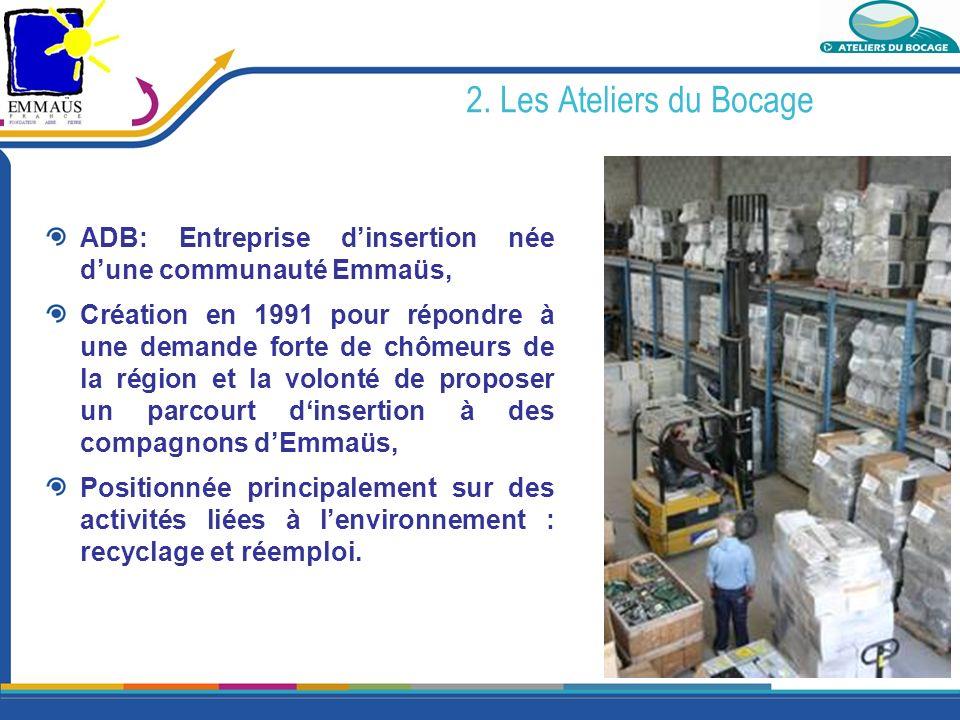 2. Les Ateliers du Bocage ADB: Entreprise dinsertion née dune communauté Emmaüs, Création en 1991 pour répondre à une demande forte de chômeurs de la