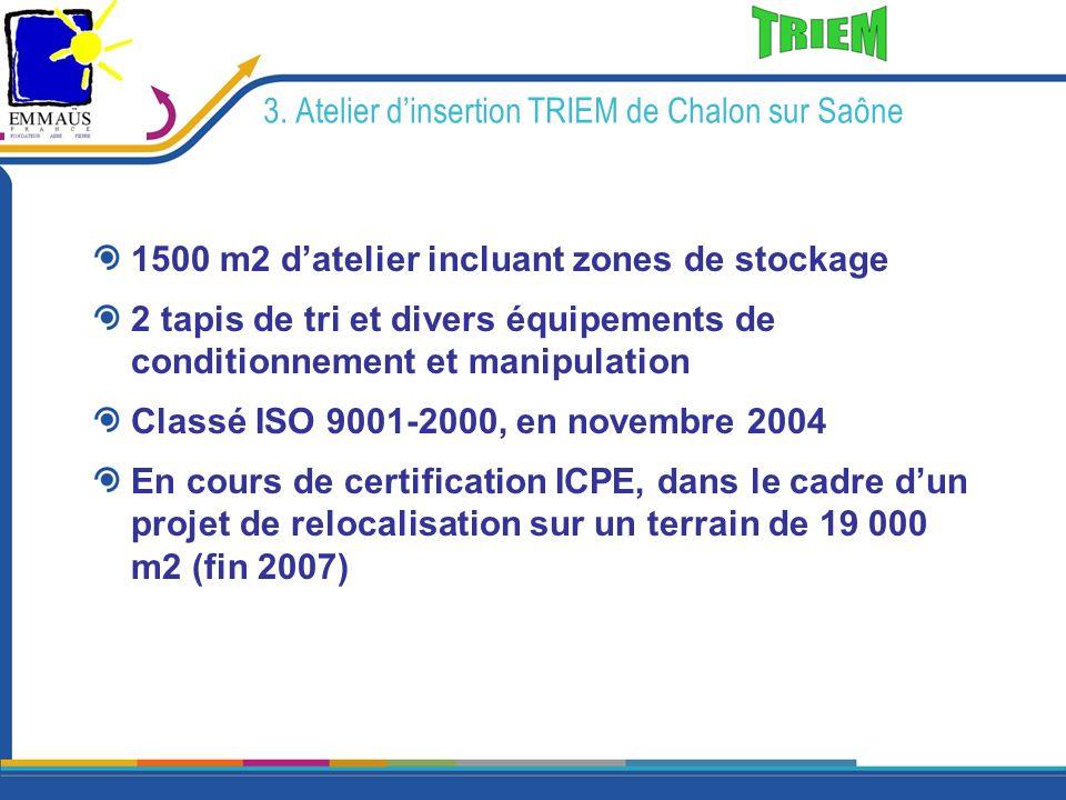 3. Atelier dinsertion TRIEM de Chalon sur Saône 1500 m2 datelier incluant zones de stockage 2 tapis de tri et divers équipements de conditionnement et