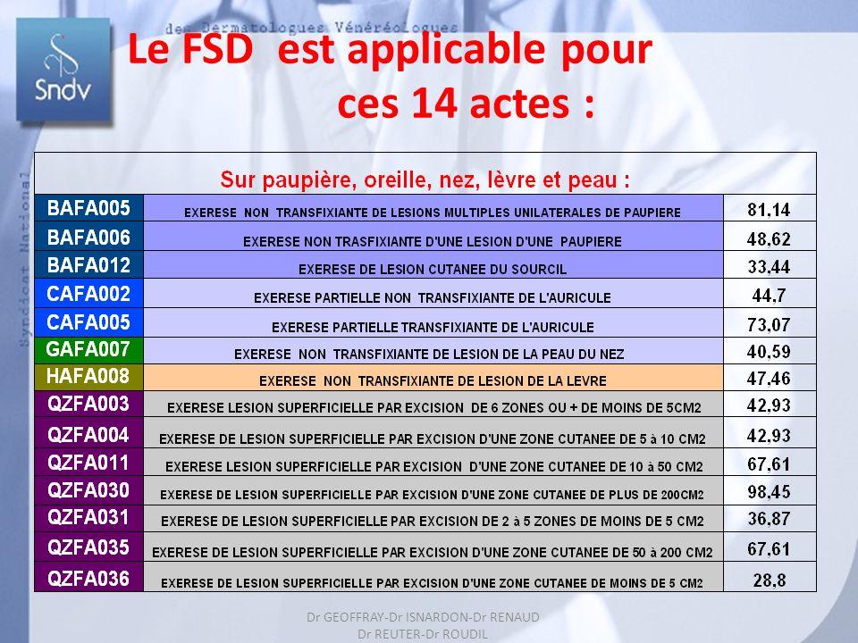 Cas clinique n°1 Dr GEOFFRAY Dr ISARDON Dr RENAUD Dr ROUDIL Dr REUTER