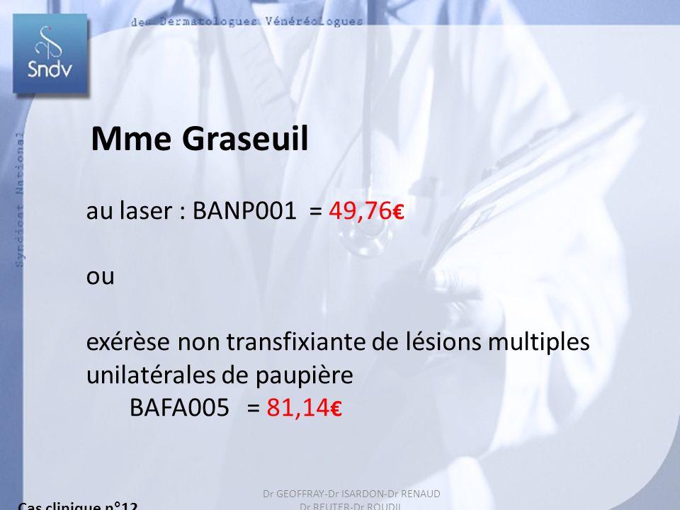 36 Mme Graseuil au laser : BANP001 = 49,76 ou exérèse non transfixiante de lésions multiples unilatérales de paupière BAFA005 = 81,14 Cas clinique n°12 Dr GEOFFRAY-Dr ISARDON-Dr RENAUD Dr REUTER-Dr ROUDIL