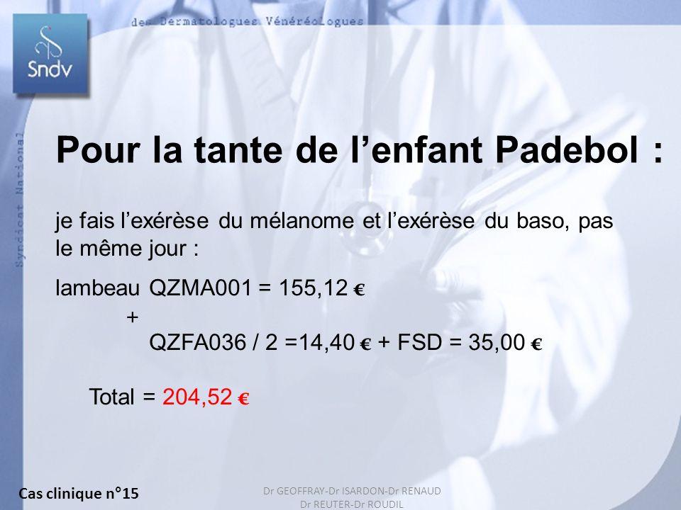 44 Pour la tante de lenfant Padebol : je fais lexérèse du mélanome et lexérèse du baso, pas le même jour : lambeau QZMA001 = 155,12 + QZFA036 / 2 =14,40 + FSD = 35,00 Total = 204,52 Cas clinique n°15 Dr GEOFFRAY-Dr ISARDON-Dr RENAUD Dr REUTER-Dr ROUDIL