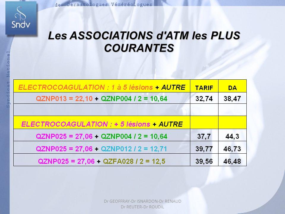 9 Dr GEOFFRAY-Dr ISNARDON-Dr RENAUD Dr REUTER-Dr ROUDIL Les ASSOCIATIONS d ATM les PLUS COURANTES