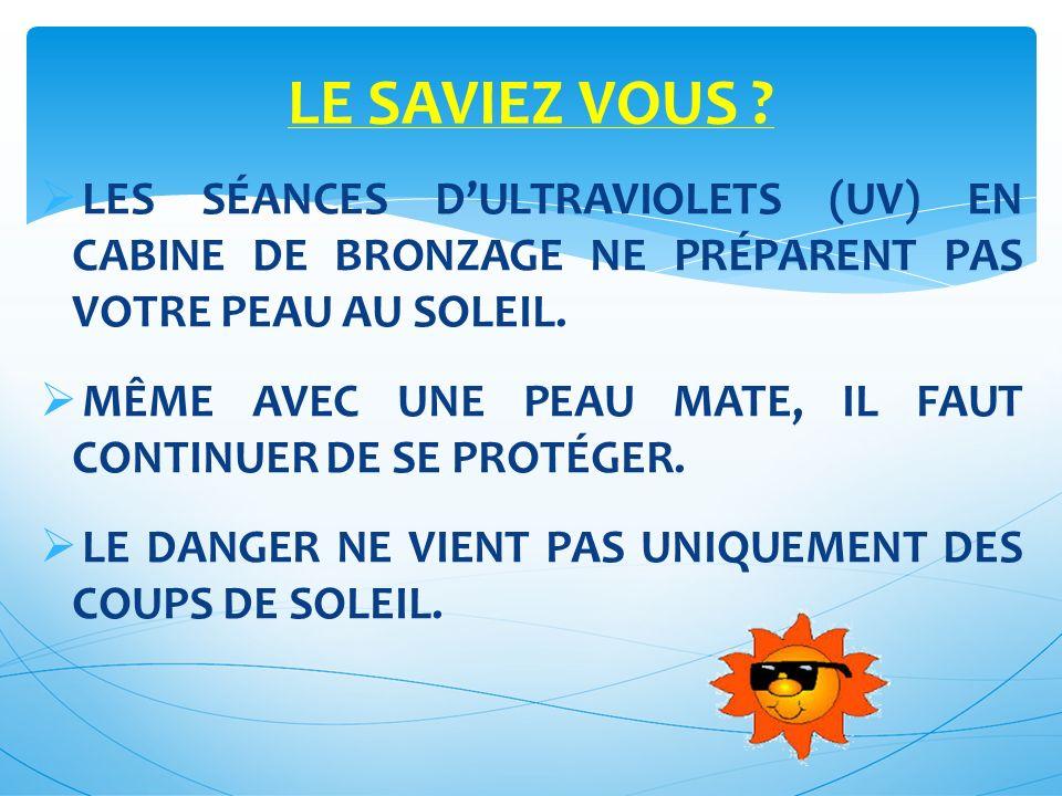 LES SÉANCES DULTRAVIOLETS (UV) EN CABINE DE BRONZAGE NE PRÉPARENT PAS VOTRE PEAU AU SOLEIL.