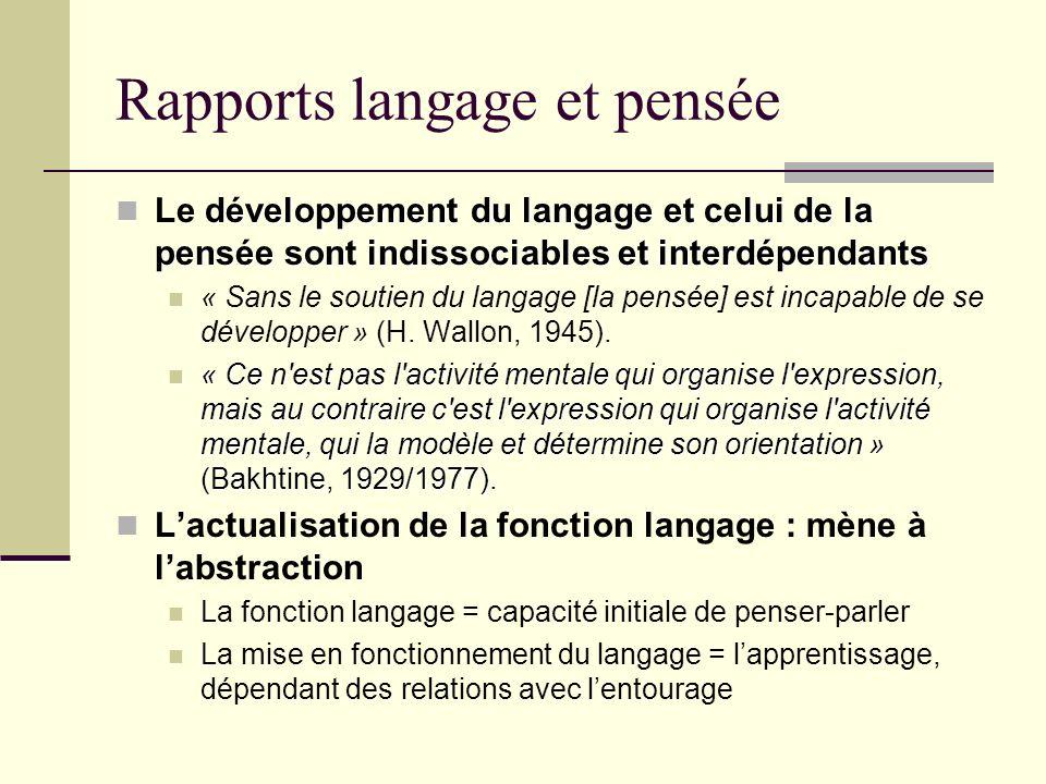 Rapports langage et pensée développement du langage et celui de la pensée sont indissociables et interdépendants Le développement du langage et celui