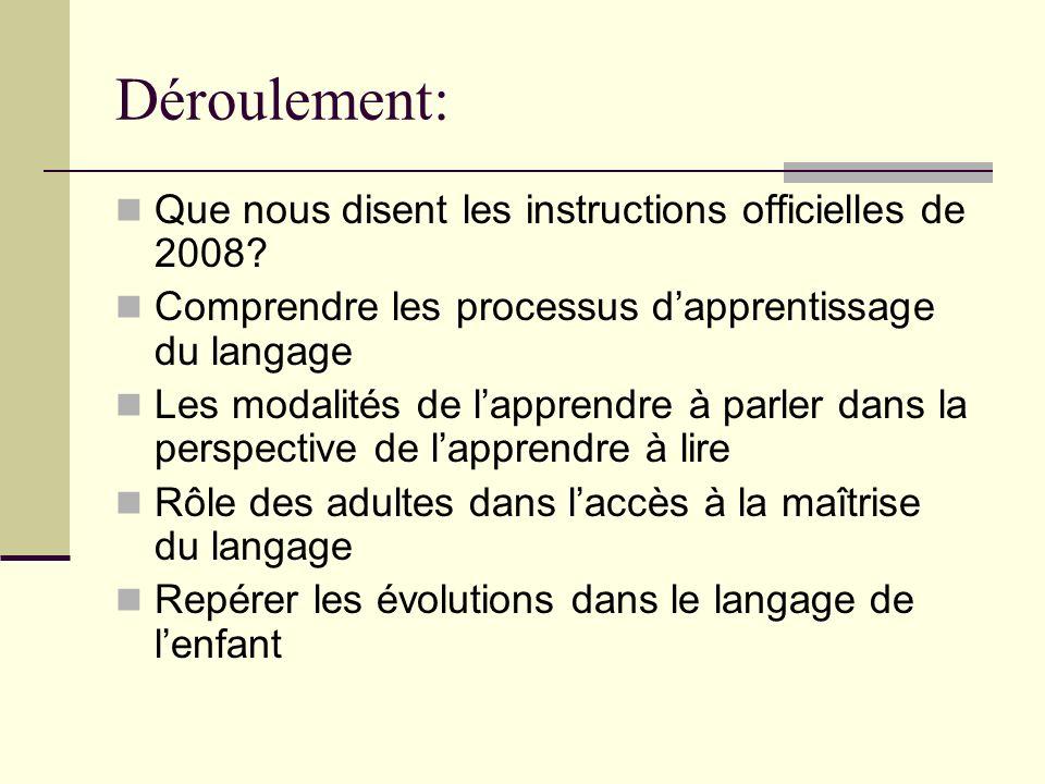 Déroulement: Que nous disent les instructions officielles de 2008? Comprendre les processus dapprentissage du langage Les modalités de lapprendre à pa