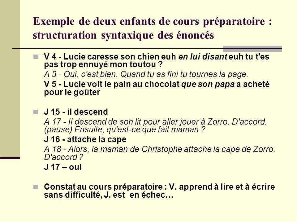 Exemple de deux enfants de cours préparatoire : structuration syntaxique des énoncés V 4 - Lucie caresse son chien euh en lui disant euh tu t'es pas t