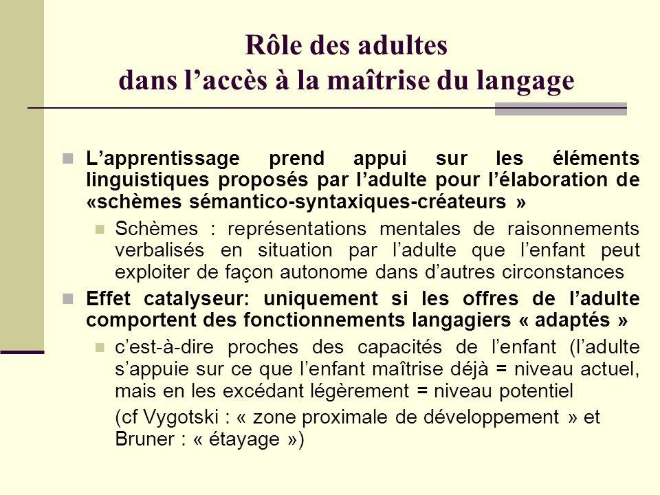 Rôle des adultes dans laccès à la maîtrise du langage Lapprentissage prend appui sur les éléments linguistiques proposés par ladulte pour lélaboration