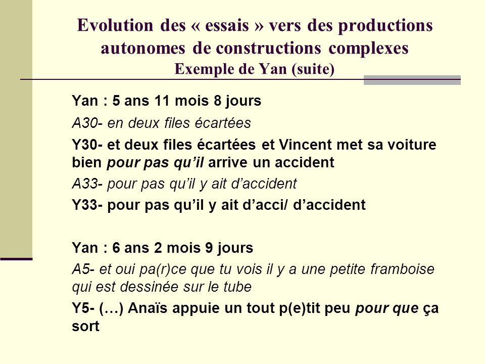 Evolution des « essais » vers des productions autonomes de constructions complexes Exemple de Yan (suite) Yan : 5 ans 11 mois 8 jours A30- en deux fil