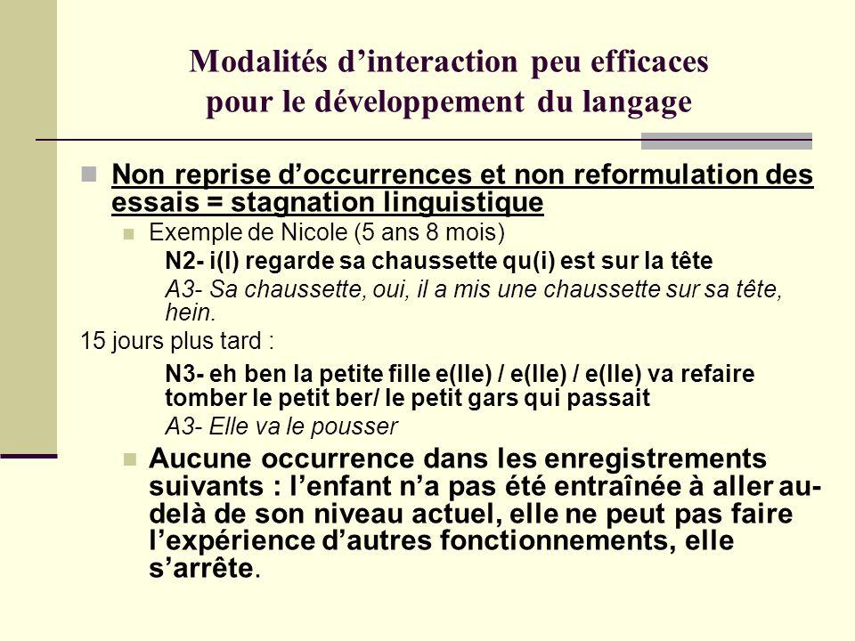 Modalités dinteraction peu efficaces pour le développement du langage Non reprise doccurrences et non reformulation des essais = stagnation linguistiq