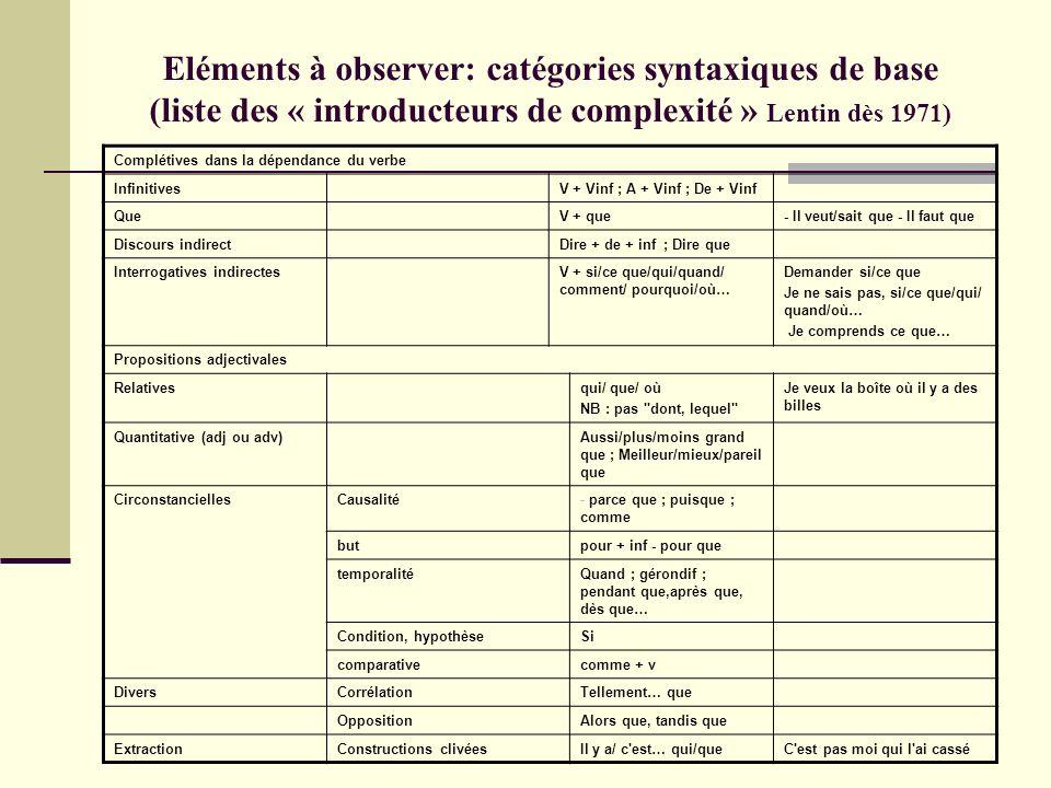 Eléments à observer: catégories syntaxiques de base (liste des « introducteurs de complexité » Lentin dès 1971) Complétives dans la dépendance du verb