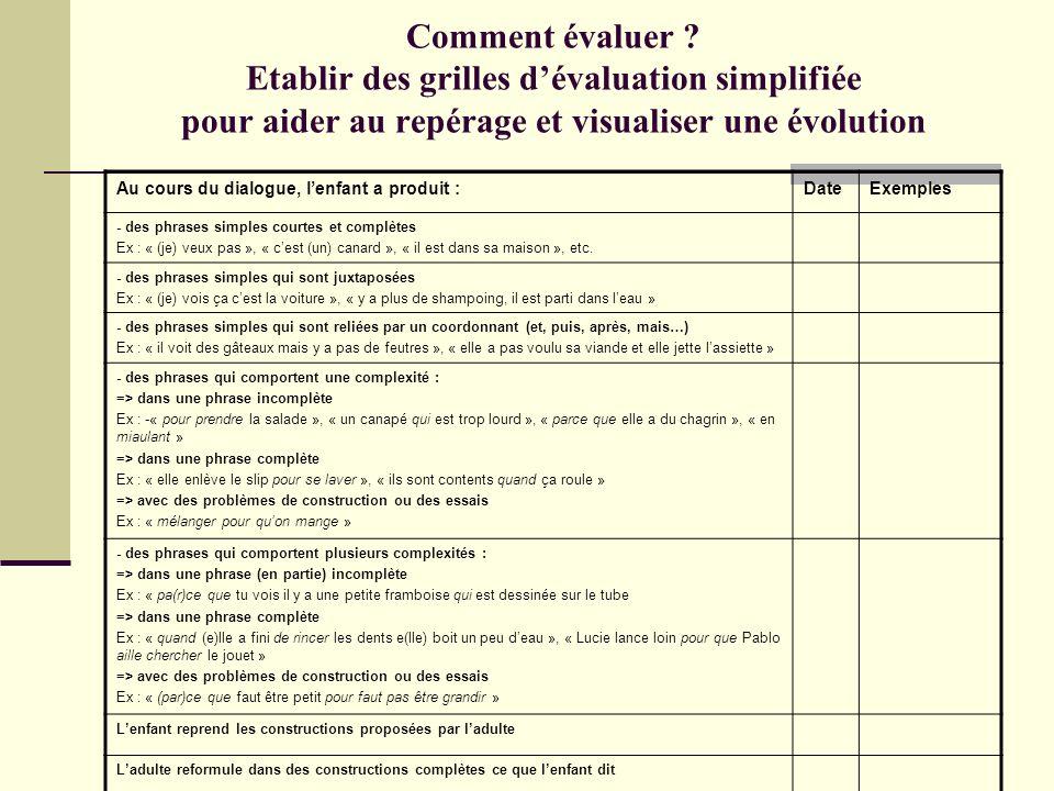 Comment évaluer ? Etablir des grilles dévaluation simplifiée pour aider au repérage et visualiser une évolution Au cours du dialogue, lenfant a produi