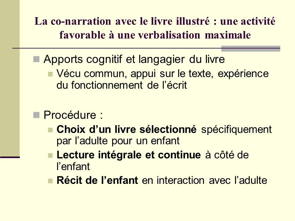 La co-narration avec le livre illustré : une activité favorable à une verbalisation maximale Apports cognitif et langagier du livre Vécu commun, appui