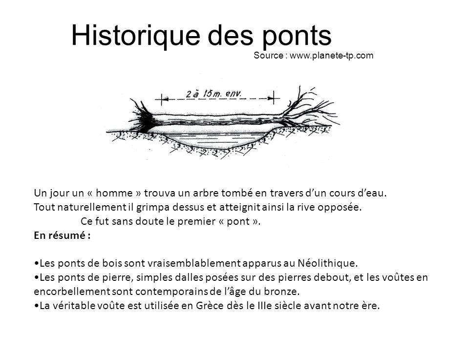 Historique des ponts Un jour un « homme » trouva un arbre tombé en travers dun cours deau.