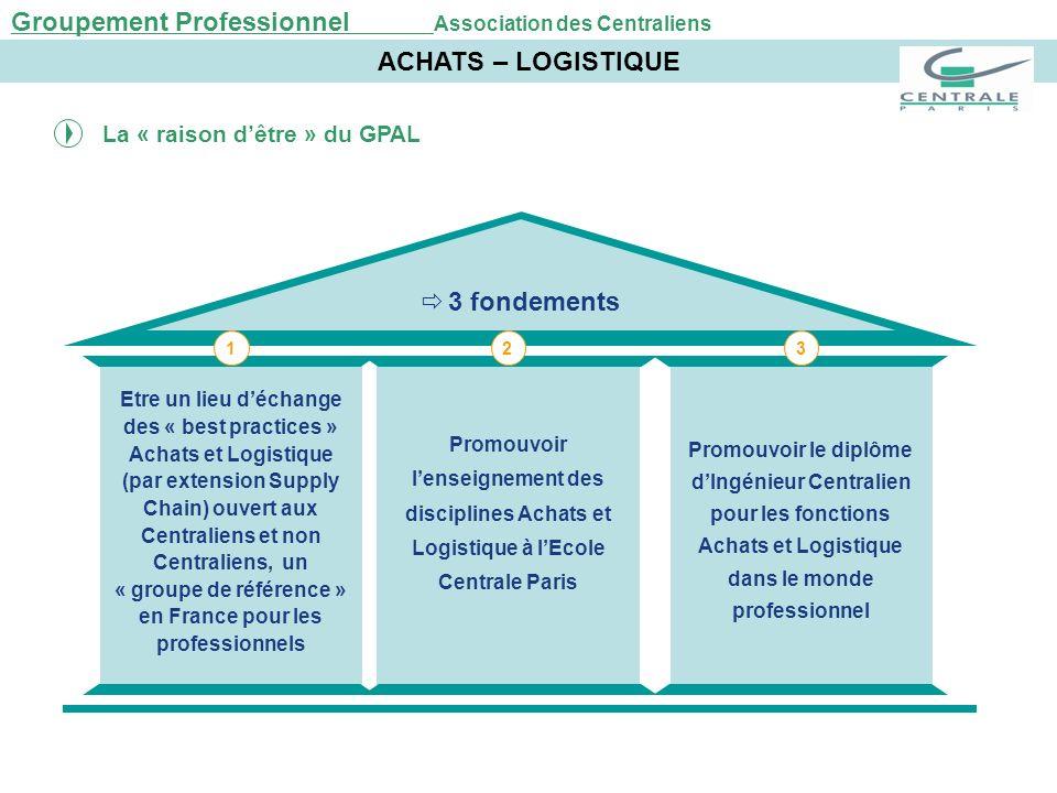 3 fondements Etre un lieu déchange des « best practices » Achats et Logistique (par extension Supply Chain) ouvert aux Centraliens et non Centraliens,