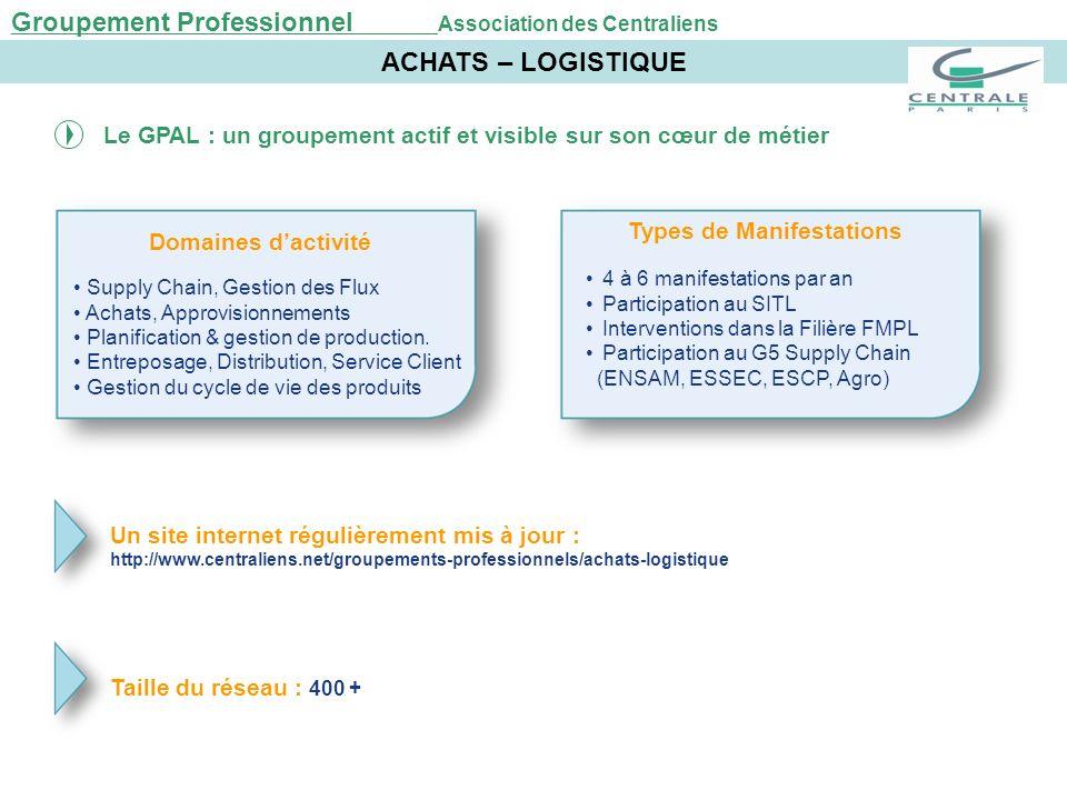 Supply Chain, Gestion des Flux Achats, Approvisionnements Planification & gestion de production. Entreposage, Distribution, Service Client Gestion du