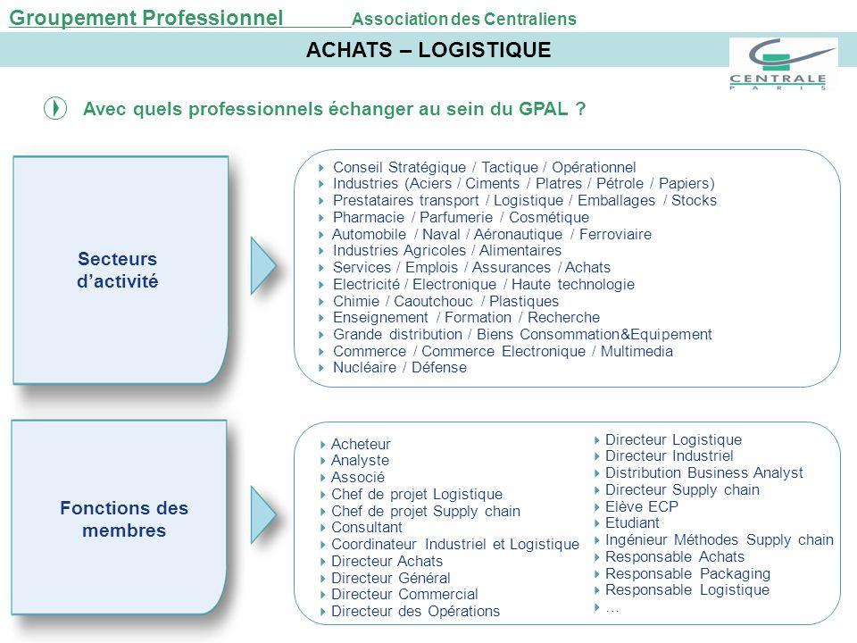 Fonctions des membres Secteurs dactivité Conseil Stratégique / Tactique / Opérationnel Industries (Aciers / Ciments / Platres / Pétrole / Papiers) Pre