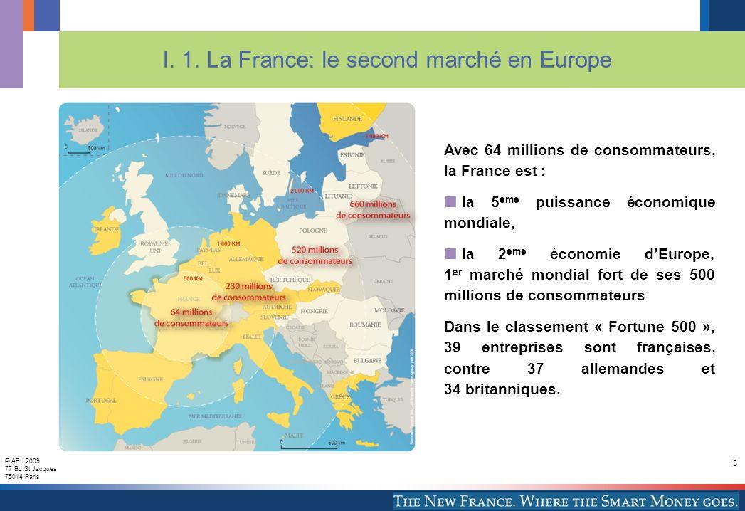 © AFII 2009 77 Bd St Jacques 75014 Paris 3 I. 1.