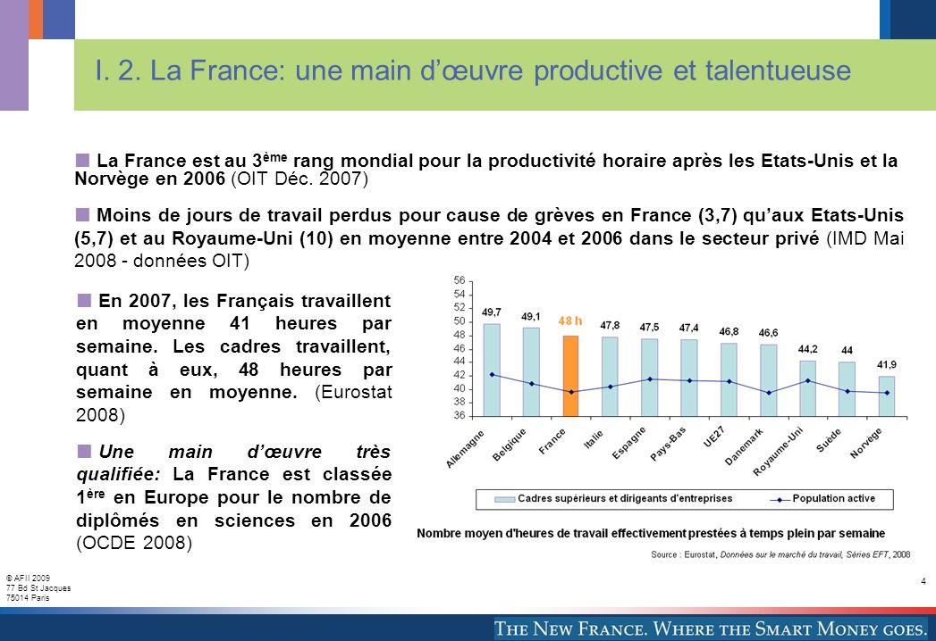 © AFII 2009 77 Bd St Jacques 75014 Paris 4 I. 2. La France: une main dœuvre productive et talentueuse En 2007, les Français travaillent en moyenne 41