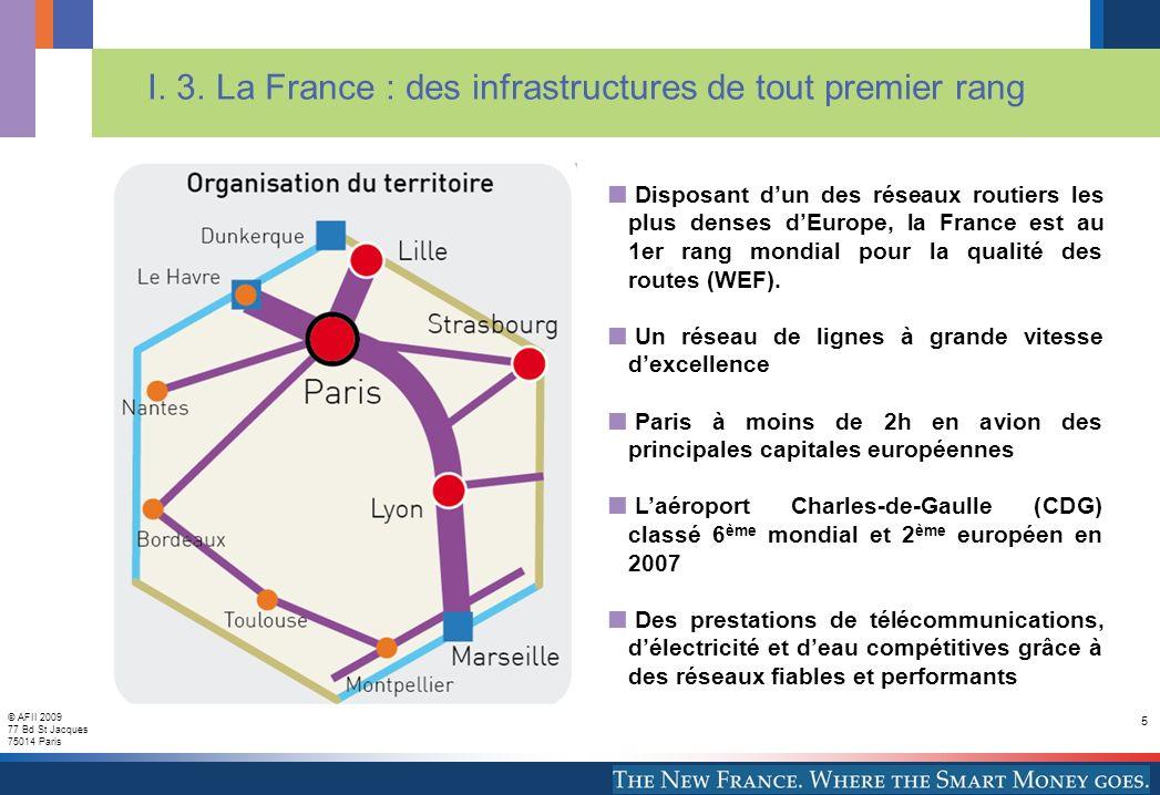 © AFII 2009 77 Bd St Jacques 75014 Paris 5 I. 3.
