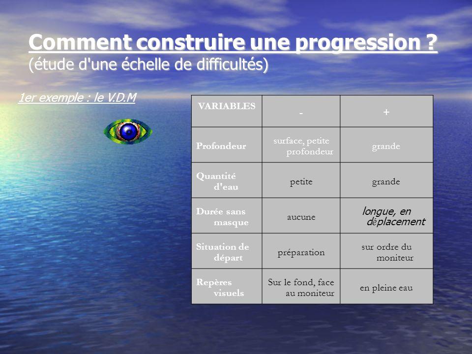 Comment construire une progression ? (étude d'une échelle de difficultés) 1er exemple : le V.D.M VARIABLES -+ Profondeur surface, petite profondeur gr