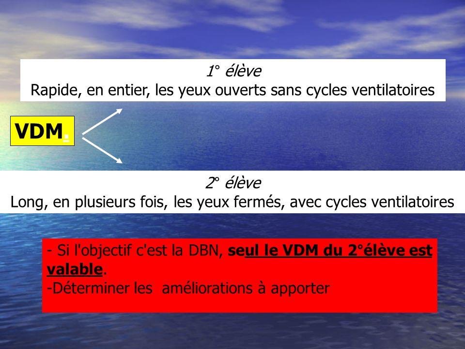 VDM. 1° élève Rapide, en entier, les yeux ouverts sans cycles ventilatoires 2° élève Long, en plusieurs fois, les yeux fermés, avec cycles ventilatoir