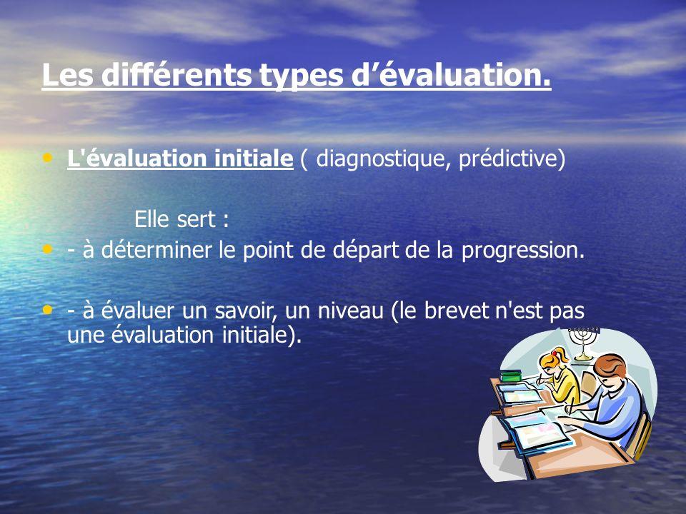 Les différents types dévaluation. L'évaluation initiale ( diagnostique, prédictive) Elle sert : - à déterminer le point de départ de la progression. -