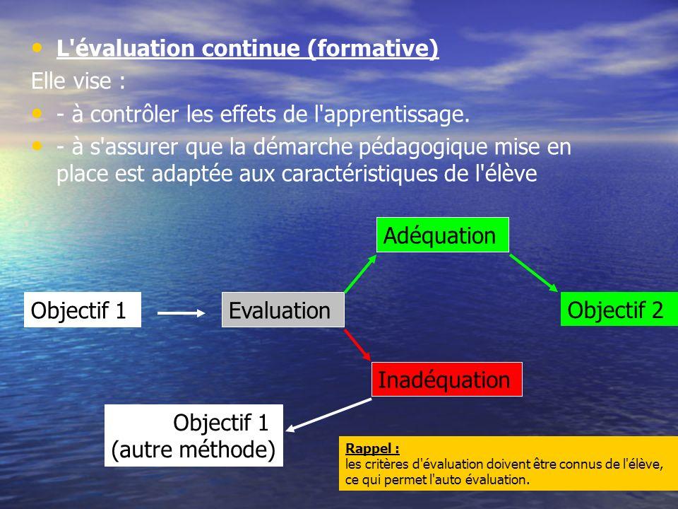 L'évaluation continue (formative) Elle vise : - à contrôler les effets de l'apprentissage. - à s'assurer que la démarche pédagogique mise en place est