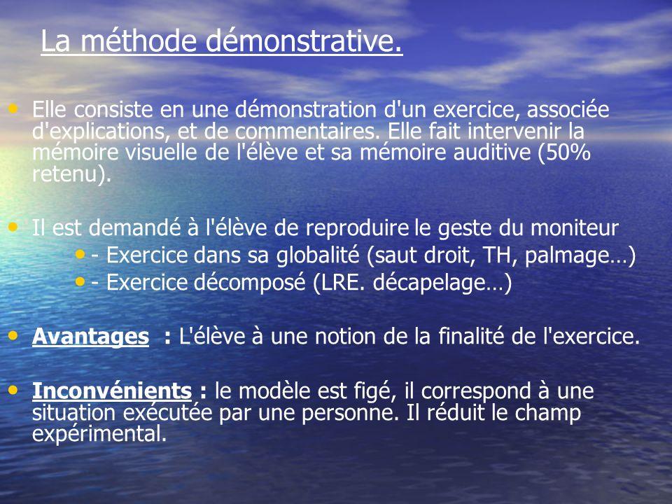 La méthode démonstrative. Elle consiste en une démonstration d'un exercice, associée d'explications, et de commentaires. Elle fait intervenir la mémoi