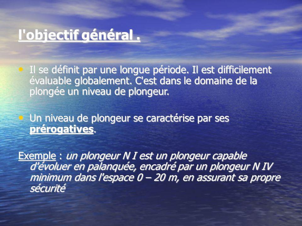 NiveauxObjectifs généraux baptême -Avoir respiré sous l eau dans l environnement subaquatique.