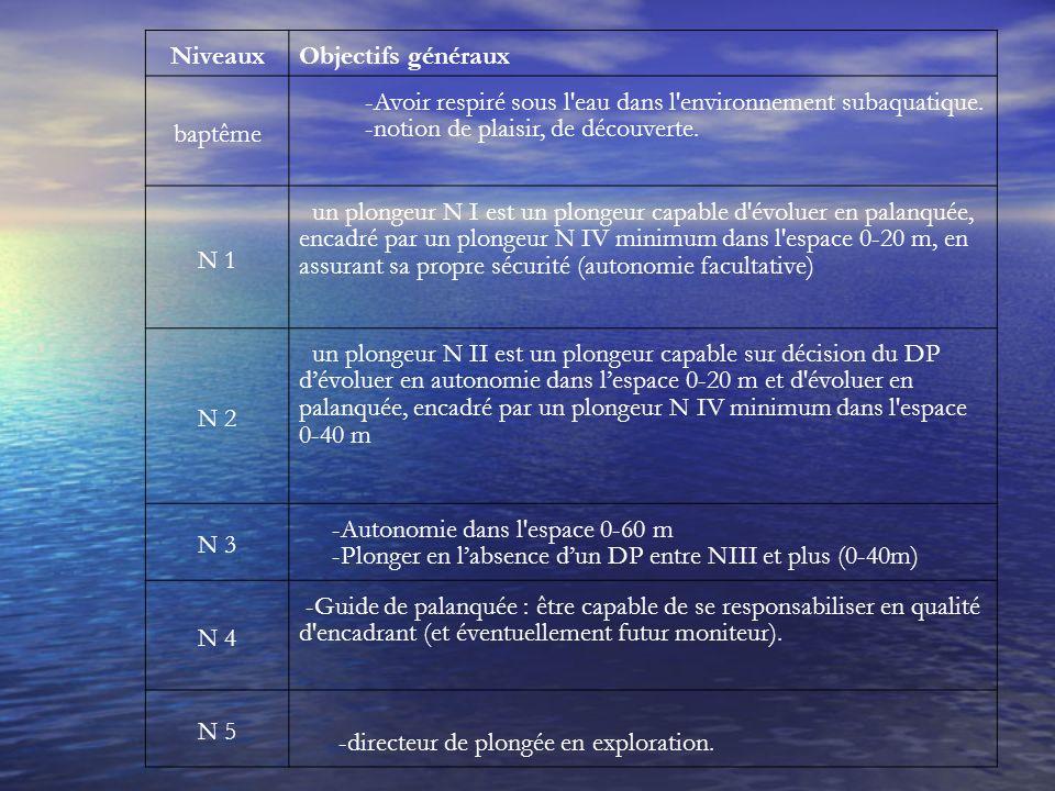 NiveauxObjectifs généraux baptême -Avoir respiré sous l'eau dans l'environnement subaquatique. -notion de plaisir, de découverte. N 1 un plongeur N I
