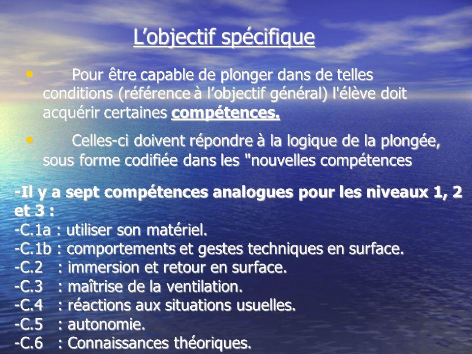 Lobjectif spécifique Pour être capable de plonger dans de telles conditions (référence à lobjectif général) l'élève doit acquérir certaines compétence