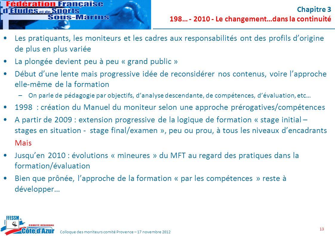 Colloque des moniteurs comité Provence – 17 novembre 2012 Chapitre 3 198… - 2010 - Le changement…dans la continuité Les pratiquants, les moniteurs et