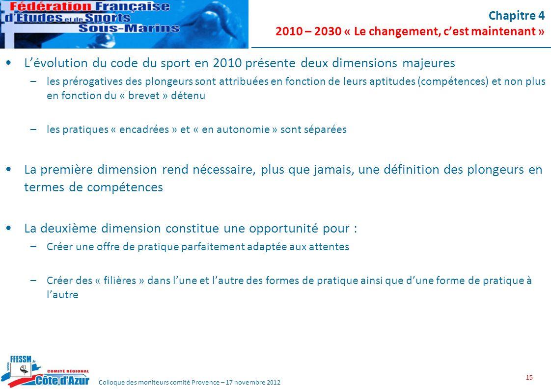 Colloque des moniteurs comité Provence – 17 novembre 2012 Chapitre 4 2010 – 2030 « Le changement, cest maintenant » Lévolution du code du sport en 201