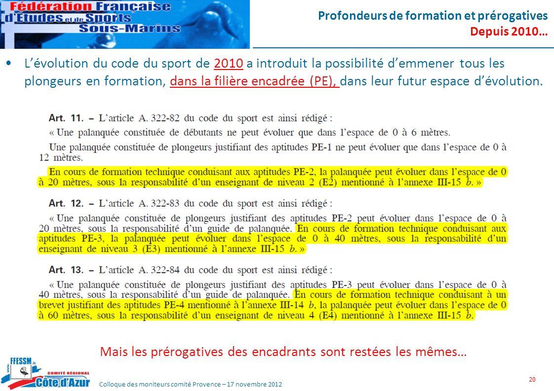 Colloque des moniteurs comité Provence – 17 novembre 2012 Profondeurs de formation et prérogatives Depuis 2010… Lévolution du code du sport de 2010 a