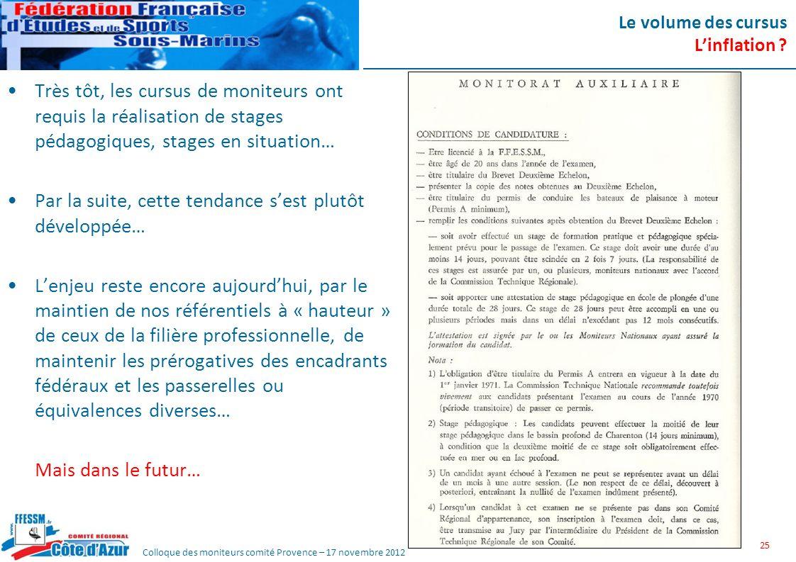 Colloque des moniteurs comité Provence – 17 novembre 2012 Le volume des cursus Linflation ? Très tôt, les cursus de moniteurs ont requis la réalisatio