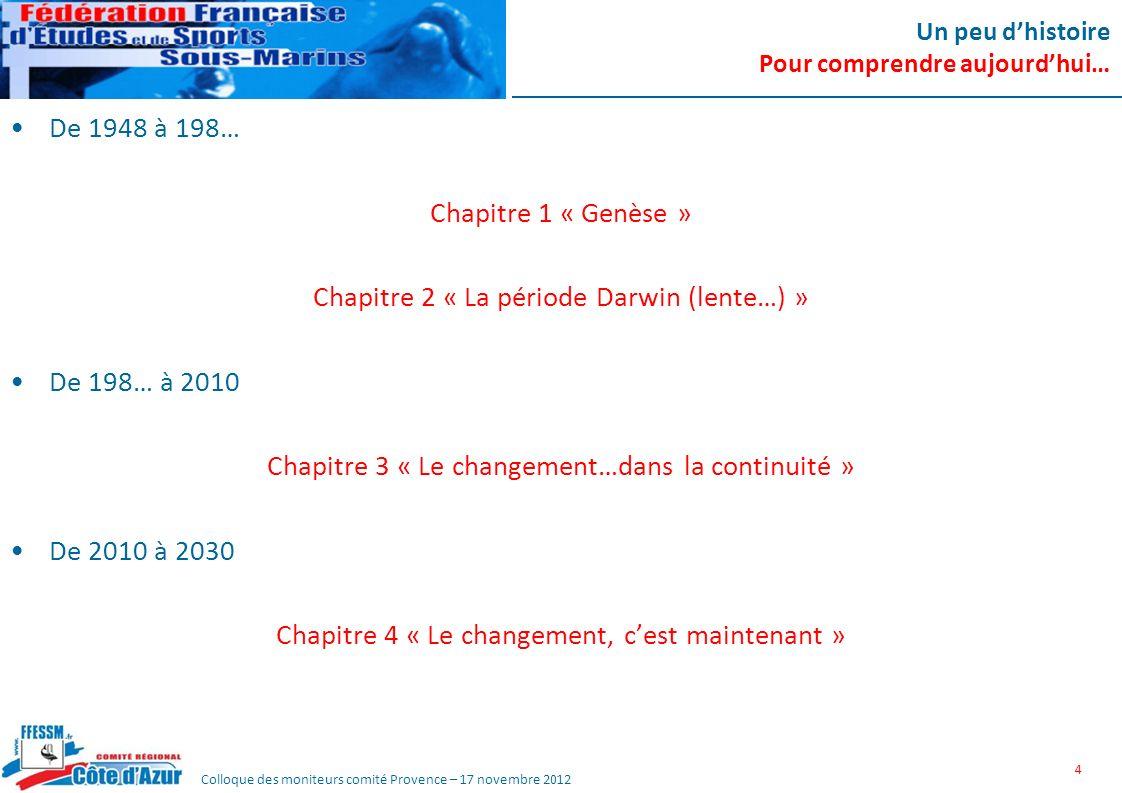 Colloque des moniteurs comité Provence – 17 novembre 2012 Un peu dhistoire Pour comprendre aujourdhui… De 1948 à 198… Chapitre 1 « Genèse » Chapitre 2