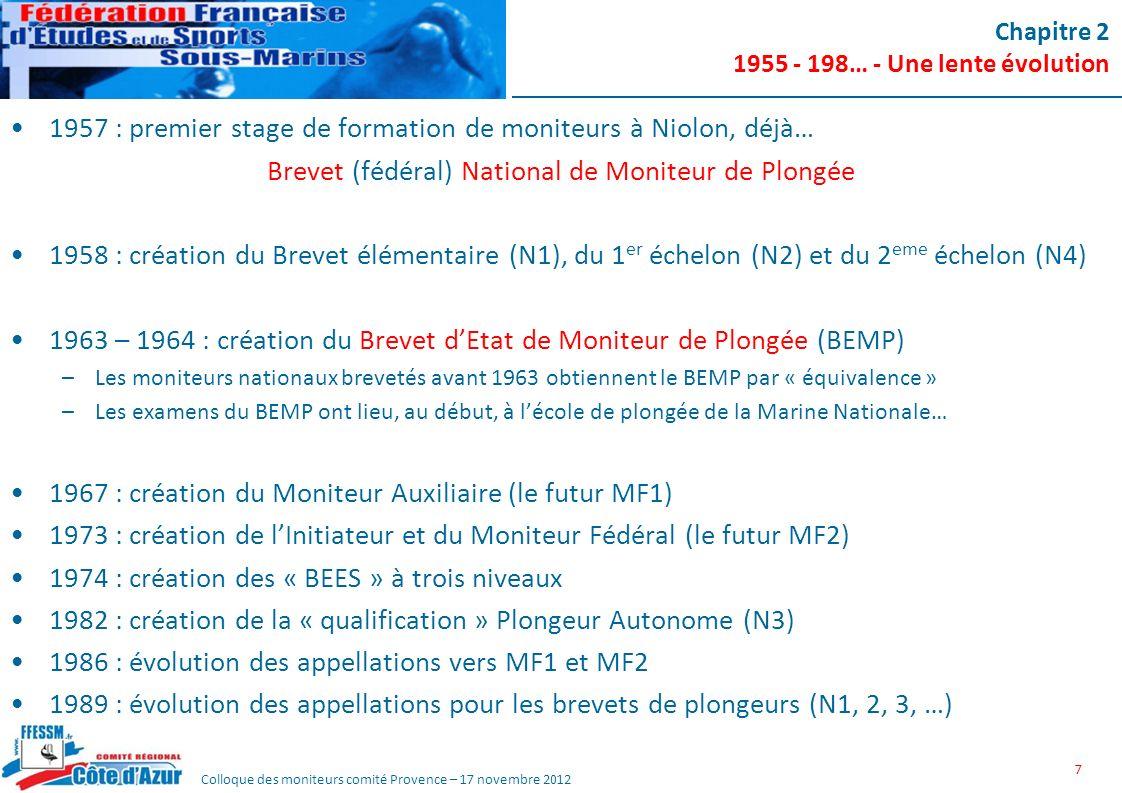 Colloque des moniteurs comité Provence – 17 novembre 2012 Chapitre 2 1955 - 198… - Une lente évolution 1957 : premier stage de formation de moniteurs