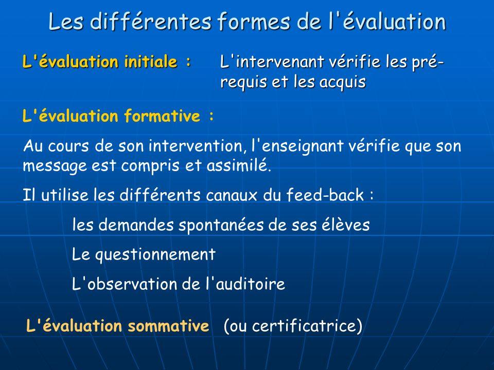 Les différentes formes de l'évaluation L'évaluation initiale :L'intervenant vérifie les pré- requis et les acquis L'évaluation formative : Au cours de