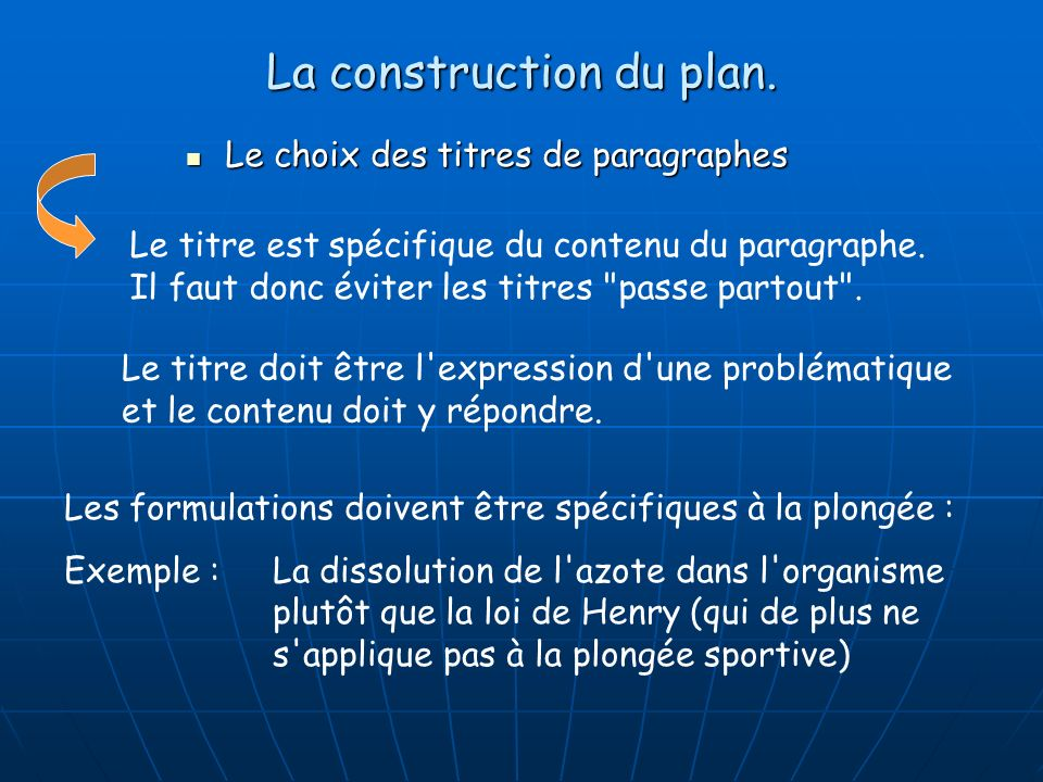 La construction du plan. Le choix des titres de paragraphes Le choix des titres de paragraphes Le titre est spécifique du contenu du paragraphe. Il fa
