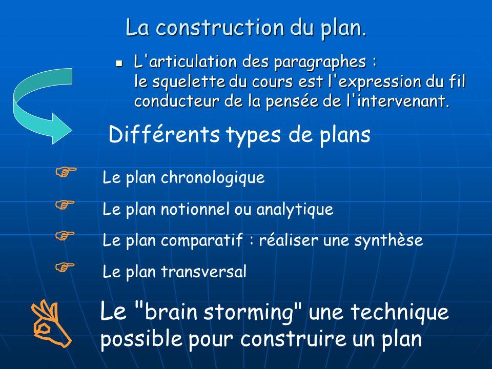 La construction du plan. L'articulation des paragraphes : le squelette du cours est l'expression du fil conducteur de la pensée de l'intervenant. L'ar