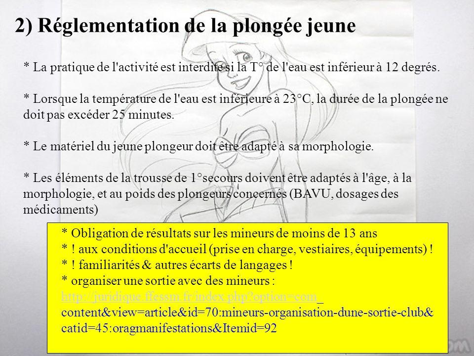 2) Réglementation de la plongée jeune Espace dévolution Age des plongeurs Niveau de pratique Compétence minimum de lencadrement Effectif maximum de la palanquée 0-2 Mètres8-10 ansBaptêmeE11 0-3 Mètres10-14 ans 0-6 Mètres8-14 ans Formation bronze Plongeur de Bronze Plongeur dargent E1 P4 en exploration E1 ou P4 en exploration 1 (2 en fin de formation) 2 2 + 1P1 ou 1 + 2P1 0-12 Mètres10-12 ans Plongeur dor E2 ou P4 en exploration 2 + 1P1 ou 1 + 2P1 0-20 Mètres12-14 ans