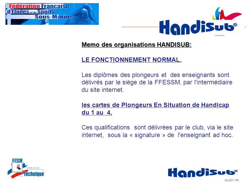 Oct 2011 PC Memo des organisations HANDISUB: Memo des organisations HANDISUB:IT MEMO LE FONCTIONNEMENT NORMAL. Les diplômes des plongeurs et des ensei