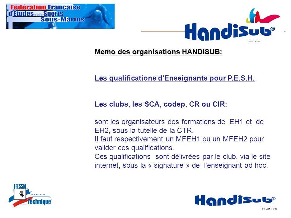 Oct 2011 PC Memo des organisations HANDISUB: Memo des organisations HANDISUB:IT MEMO Les qualifications d'Enseignants pour P.E.S.H. Les clubs, les SCA