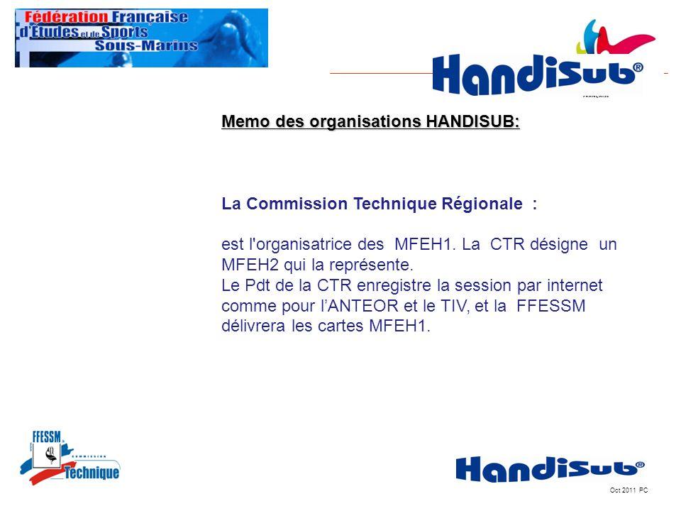 Oct 2011 PC Memo des organisations HANDISUB: Memo des organisations HANDISUB:IT MEMO La Commission Technique Régionale : est l'organisatrice des MFEH1